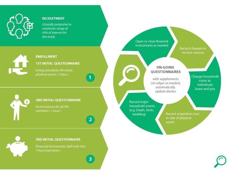 BFA infographic