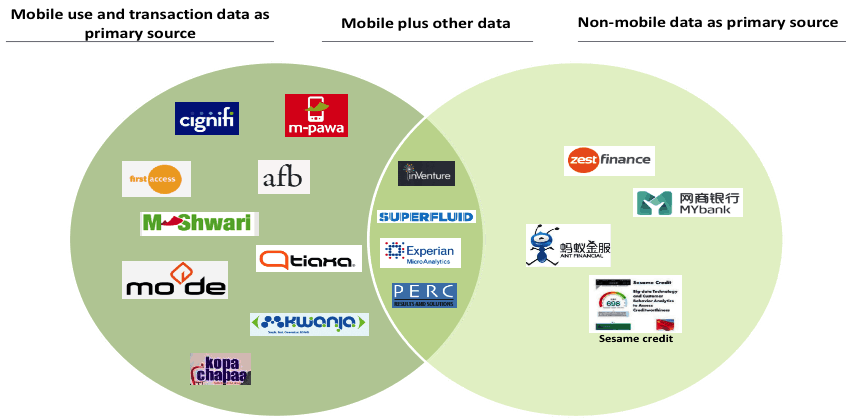 Mobile data figure, nextbillion.net