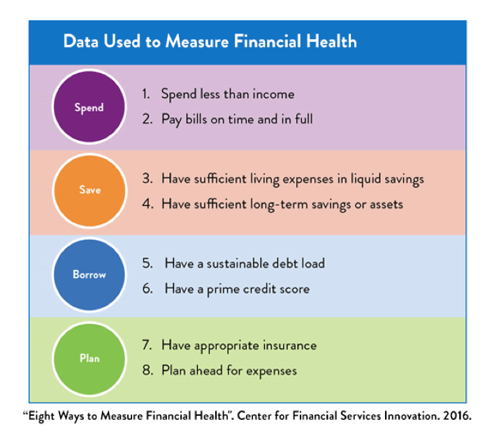 'Ahead of the Curve' – Three Companies Get Serious About Measuring Customers' Financial Health