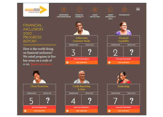 Rating Progress Toward Financial Inclusion on a Scale of 1 to 10: New FI2020 report shows both progress and challenges on the road to global financial inclusion