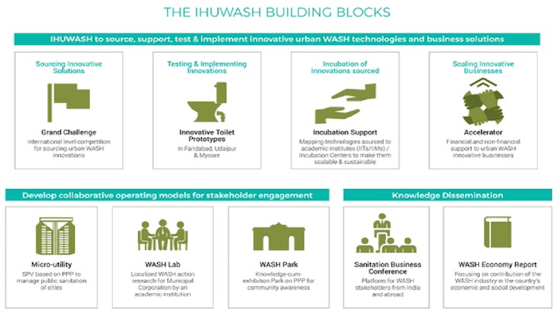 A Business Accelerator Puts India's Urban WASH Challenges Front and Center