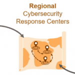 Combating Cybercrime in Emerging Economies: The Case for Regional Cybersecurity Centers to Protect the Finances of the Poor