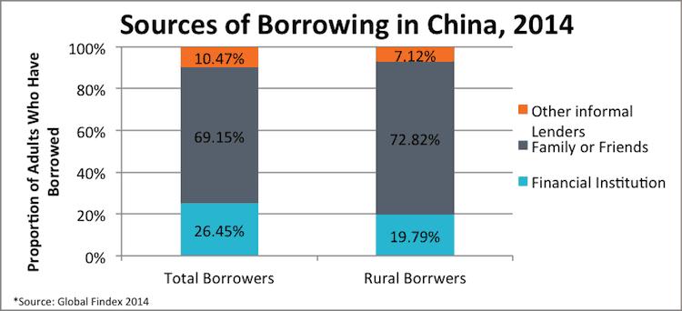 NexThought Monday: Closing China's Credit Gap