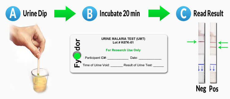 A Quick, Simple Malaria Test, and Why It Matters