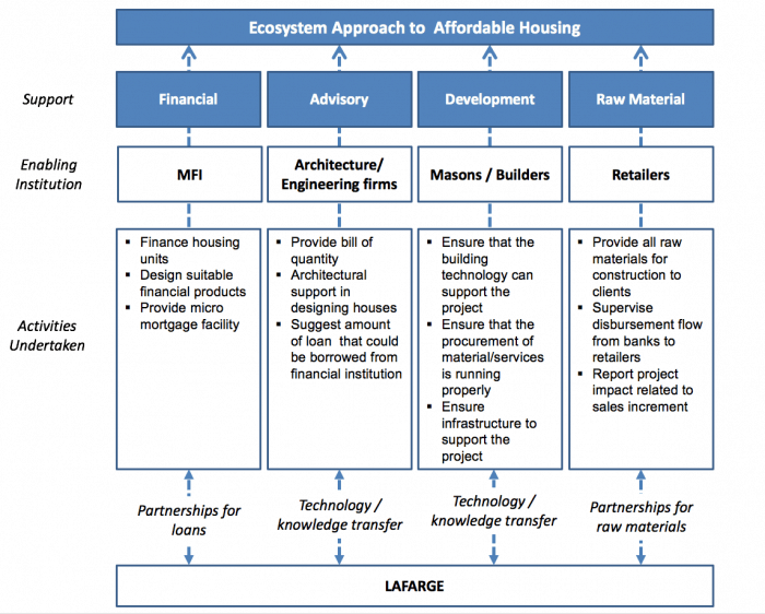 affordable housing business plan doc